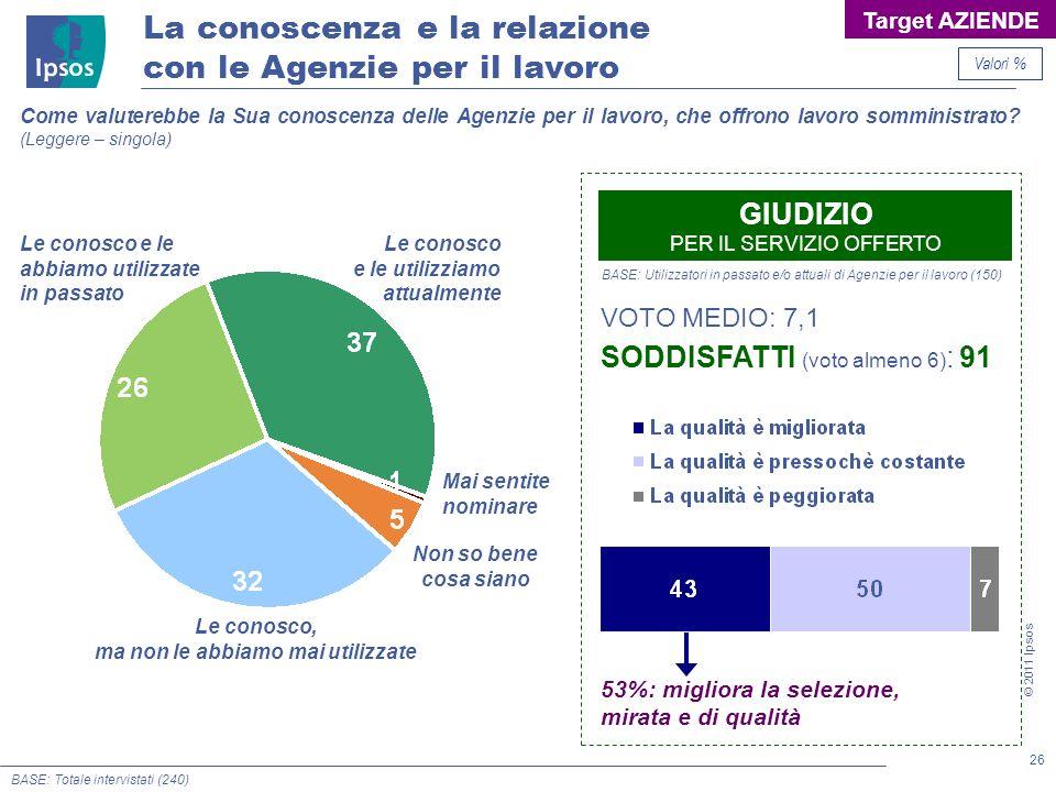 26 © 2011 Ipsos Come valuterebbe la Sua conoscenza delle Agenzie per il lavoro, che offrono lavoro somministrato? (Leggere – singola) La conoscenza e