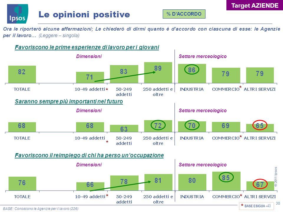 30 © 2011 Ipsos Le opinioni positive Ora le riporterò alcune affermazioni; Le chiederò di dirmi quanto è daccordo con ciascuna di esse: le Agenzie per
