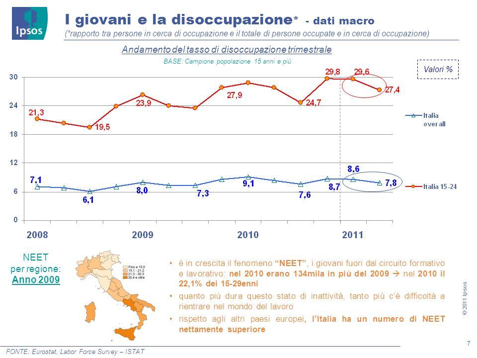 7 © 2011 Ipsos I giovani e la disoccupazione * - dati macro (*rapporto tra persone in cerca di occupazione e il totale di persone occupate e in cerca