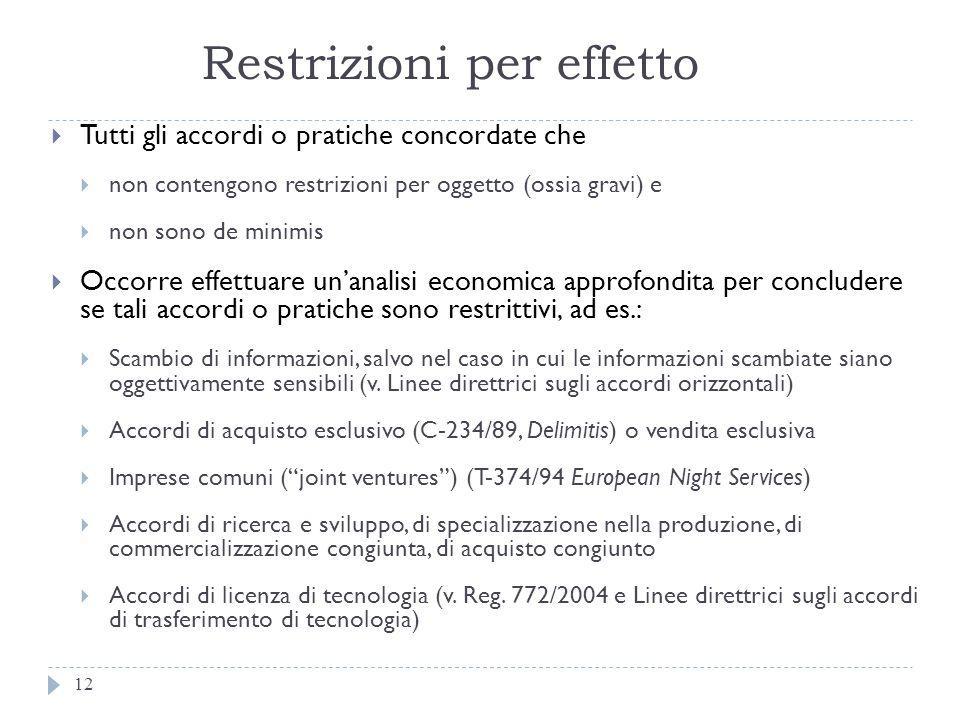 Restrizioni per effetto 12 Tutti gli accordi o pratiche concordate che non contengono restrizioni per oggetto (ossia gravi) e non sono de minimis Occo