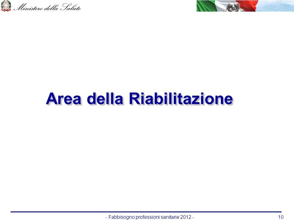 - Fabbisogno professioni sanitarie 2012 -10 Area della Riabilitazione