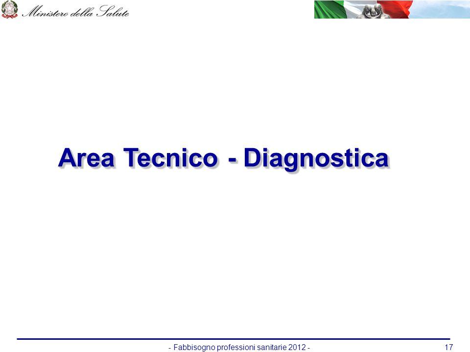 - Fabbisogno professioni sanitarie 2012 -17 Area Tecnico - Diagnostica