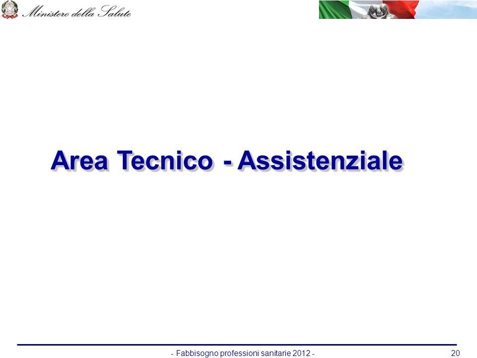 - Fabbisogno professioni sanitarie 2012 -20 Area Tecnico - Assistenziale