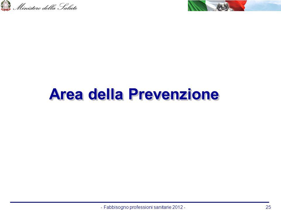 - Fabbisogno professioni sanitarie 2012 -25 Area della Prevenzione