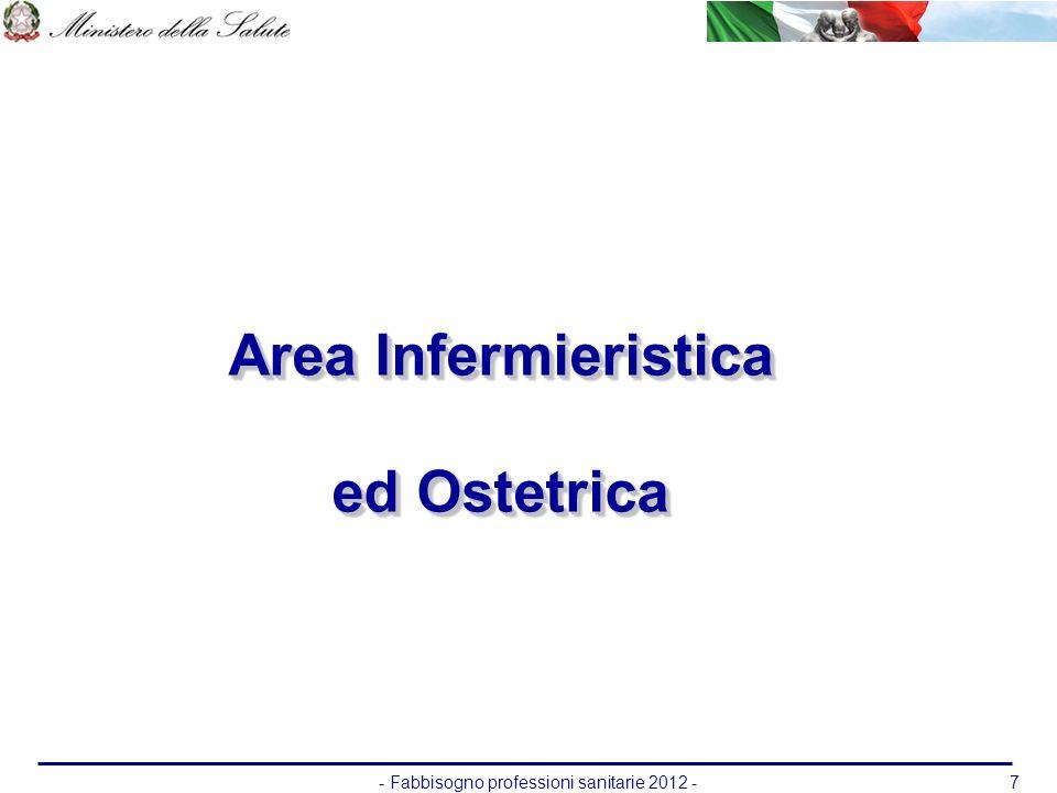 - Fabbisogno professioni sanitarie 2012 -7 Area Infermieristica ed Ostetrica Area Infermieristica ed Ostetrica