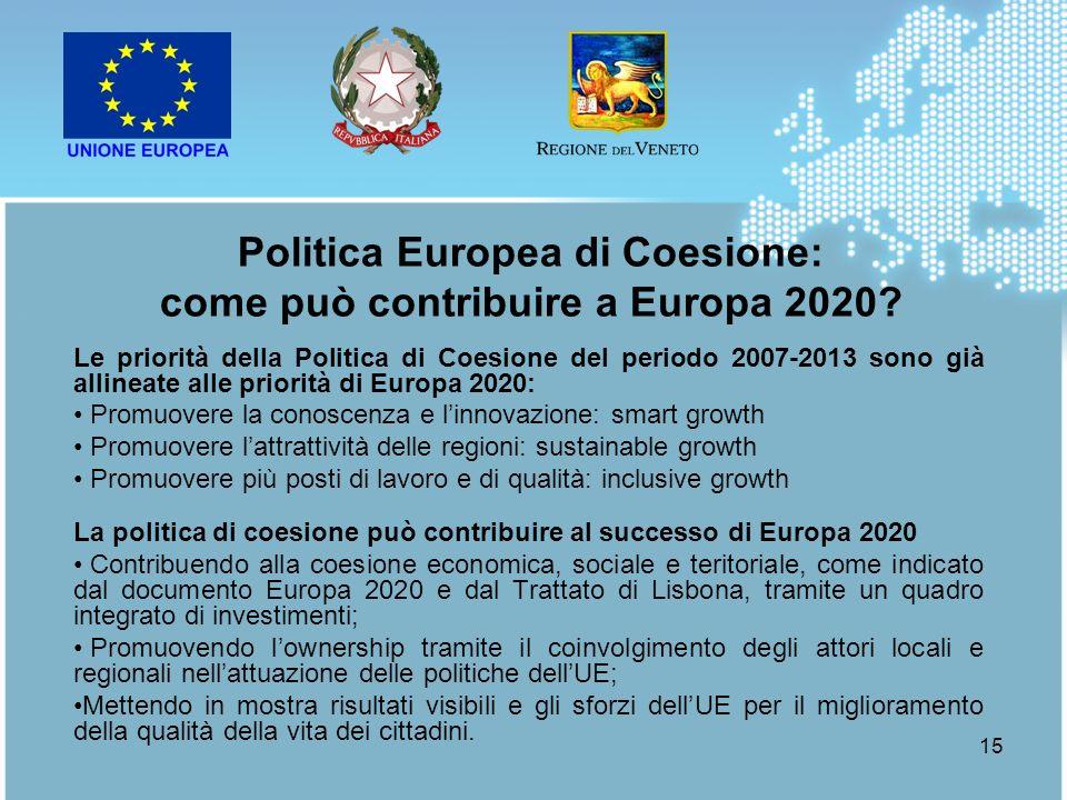 15 Le priorità della Politica di Coesione del periodo 2007-2013 sono già allineate alle priorità di Europa 2020: Promuovere la conoscenza e linnovazio