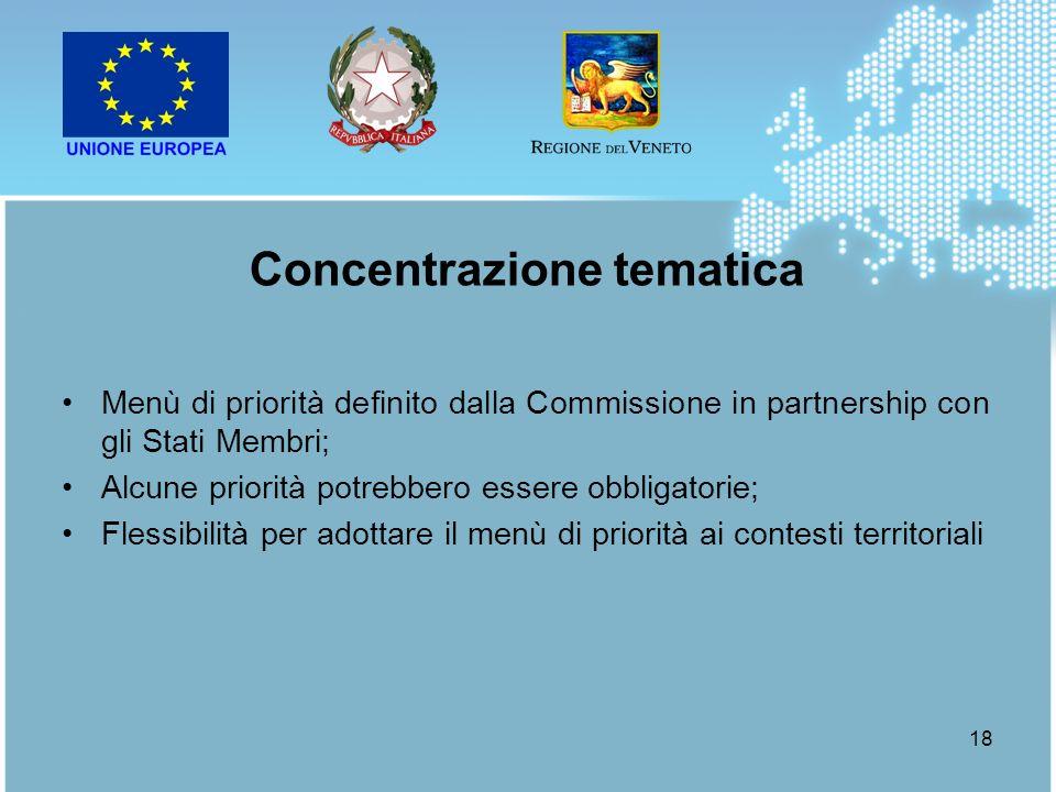 18 Menù di priorità definito dalla Commissione in partnership con gli Stati Membri; Alcune priorità potrebbero essere obbligatorie; Flessibilità per a