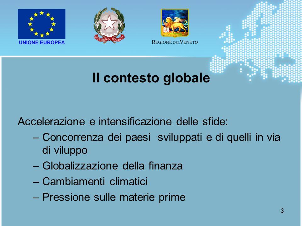 3 Accelerazione e intensificazione delle sfide: –Concorrenza dei paesi sviluppati e di quelli in via di viluppo –Globalizzazione della finanza –Cambia