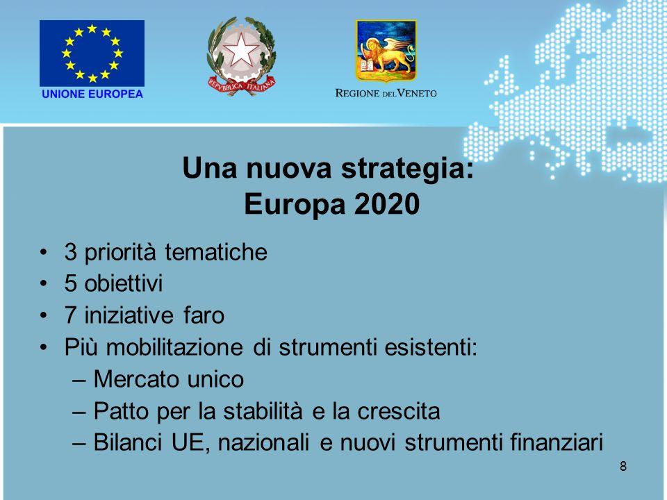 8 3 priorità tematiche 5 obiettivi 7 iniziative faro Più mobilitazione di strumenti esistenti: –Mercato unico –Patto per la stabilità e la crescita –B