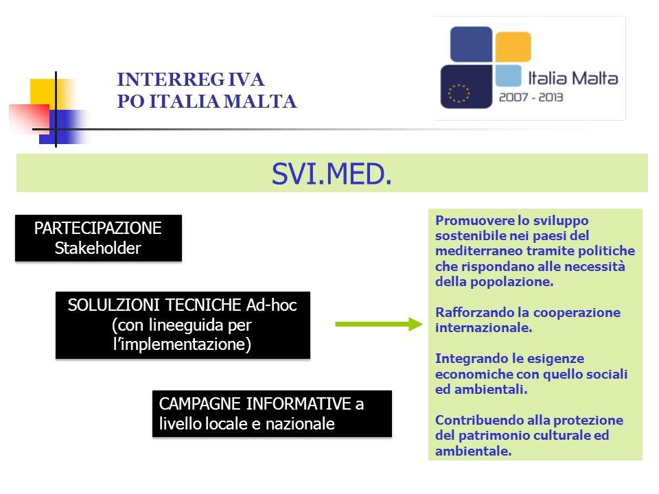 INTERREG IVA PO ITALIA MALTA SVI.MED. PARTECIPAZIONE Stakeholder SOLULZIONI TECNICHE Ad-hoc (con lineeguida per limplementazione) CAMPAGNE INFORMATIVE