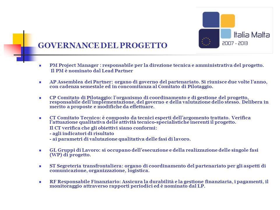 GOVERNANCE DEL PROGETTO PM Project Manager : responsabile per la direzione tecnica e amministrativa del progetto. Il PM è nominato dal Lead Partner AP