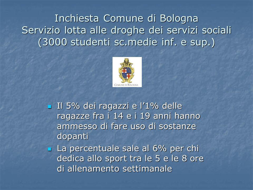 Inchiesta Comune di Bologna Servizio lotta alle droghe dei servizi sociali (3000 studenti sc.medie inf. e sup.) Il 5% dei ragazzi e l1% delle ragazze