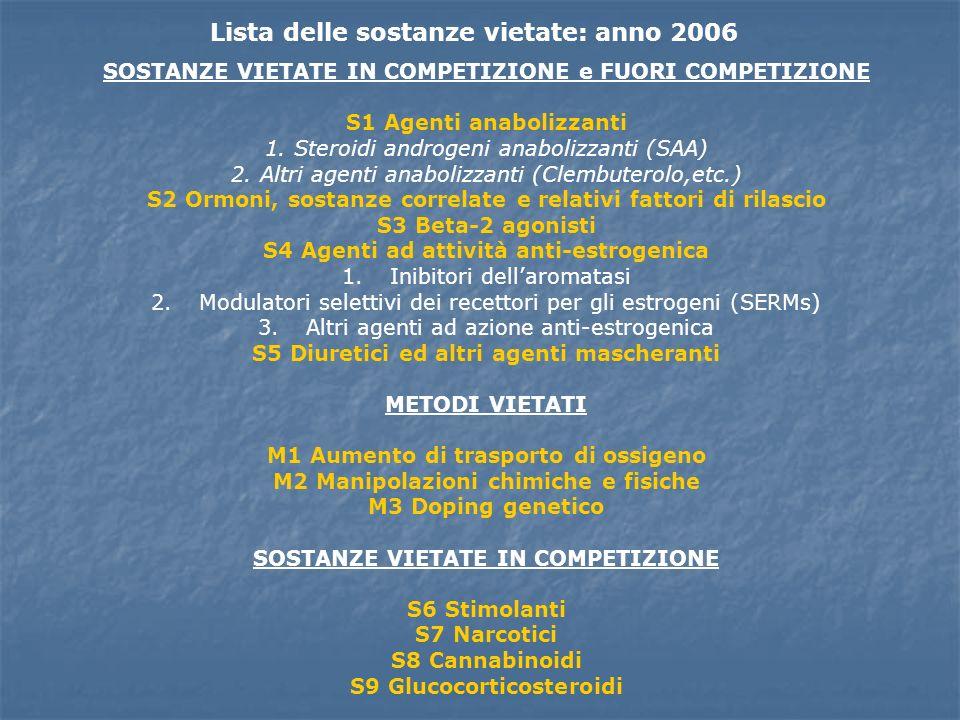 Lista delle sostanze vietate: anno 2006 SOSTANZE VIETATE IN COMPETIZIONE e FUORI COMPETIZIONE S1 Agenti anabolizzanti 1. Steroidi androgeni anabolizza