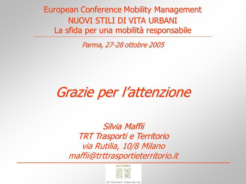 NUOVI STILI DI VITA URBANI La sfida per una mobilità responsabile Parma, 27-28 ottobre 2005 Silvia Maffii TRT Trasporti e Territorio via Rutilia, 10/8
