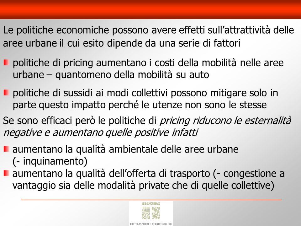 politiche di pricing aumentano i costi della mobilità nelle aree urbane – quantomeno della mobilità su auto politiche di sussidi ai modi collettivi po