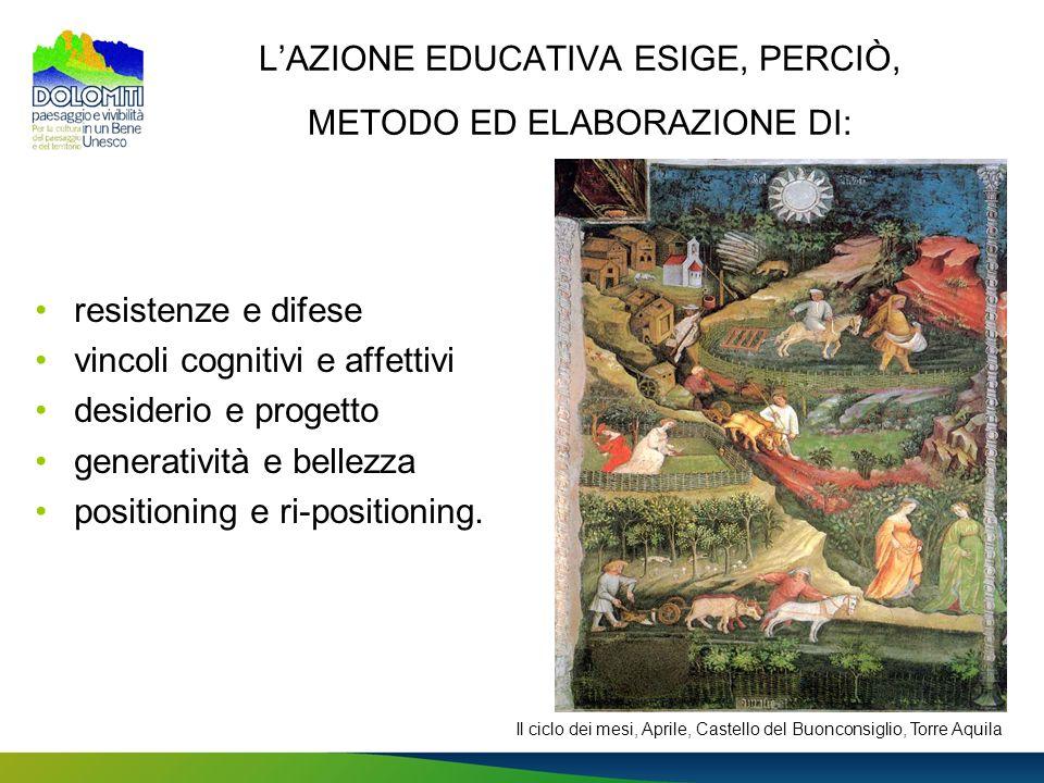 LAZIONE EDUCATIVA ESIGE, PERCIÒ, METODO ED ELABORAZIONE DI: resistenze e difese vincoli cognitivi e affettivi desiderio e progetto generatività e bell