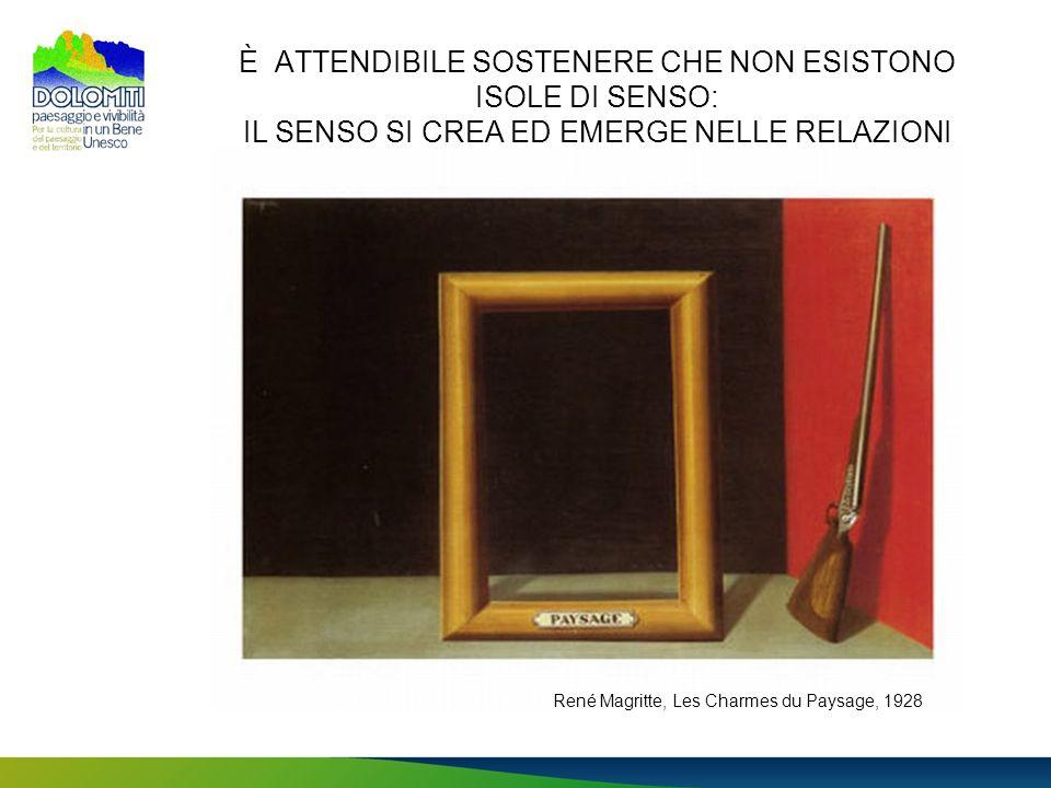È ATTENDIBILE SOSTENERE CHE NON ESISTONO ISOLE DI SENSO: IL SENSO SI CREA ED EMERGE NELLE RELAZIONI René Magritte, Les Charmes du Paysage, 1928