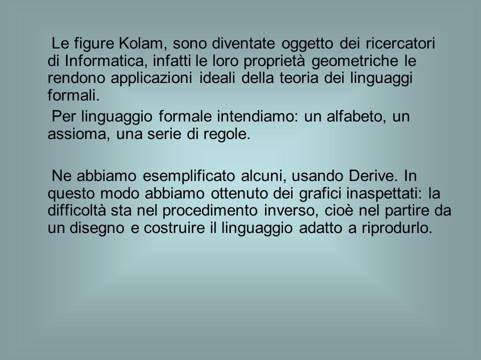 Le figure Kolam, sono diventate oggetto dei ricercatori di Informatica, infatti le loro proprietà geometriche le rendono applicazioni ideali della teo