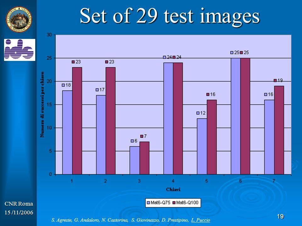 19 Set of 29 test images CNR Roma 15 /11/2006 S. Agreste, G. Andaloro, N. Castorina, S. Giovinazzo, D. Prestipino, L. Puccio