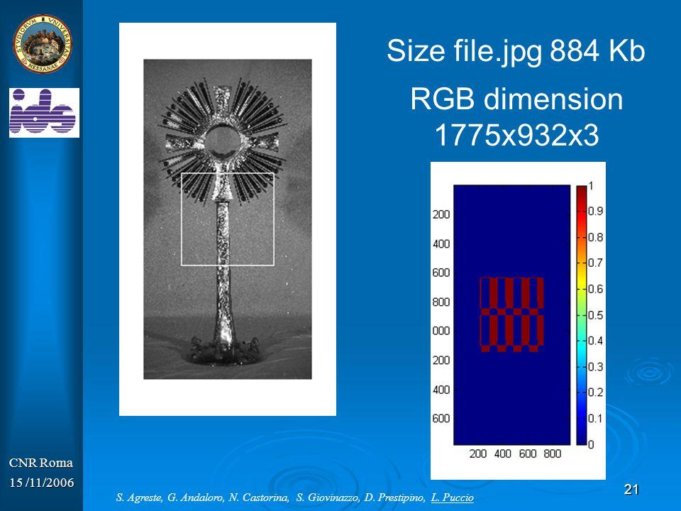 21 CNR Roma 15 /11/2006 Size file.jpg 884 Kb RGB dimension 1775x932x3 S. Agreste, G. Andaloro, N. Castorina, S. Giovinazzo, D. Prestipino, L. Puccio