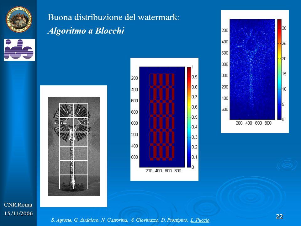22 CNR Roma 15 /11/2006 Buona distribuzione del watermark: Algoritmo a Blocchi S. Agreste, G. Andaloro, N. Castorina, S. Giovinazzo, D. Prestipino, L.