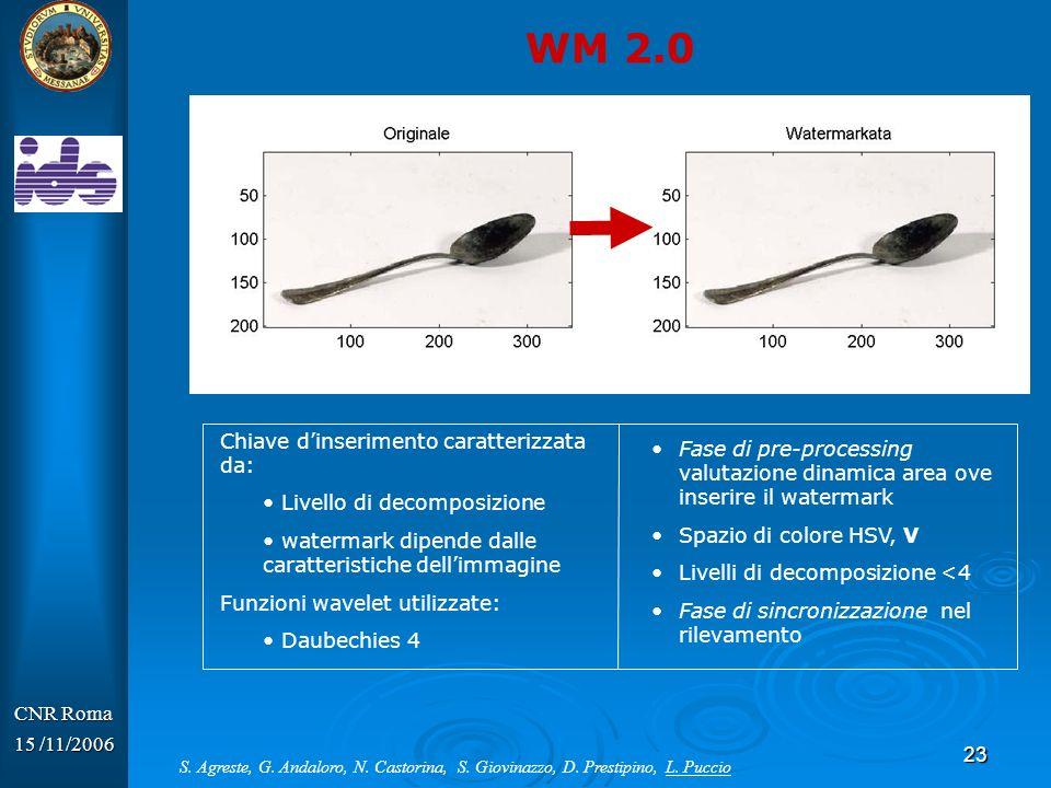 23 WM 2.0 Chiave dinserimento caratterizzata da: Livello di decomposizione watermark dipende dalle caratteristiche dellimmagine Funzioni wavelet utili