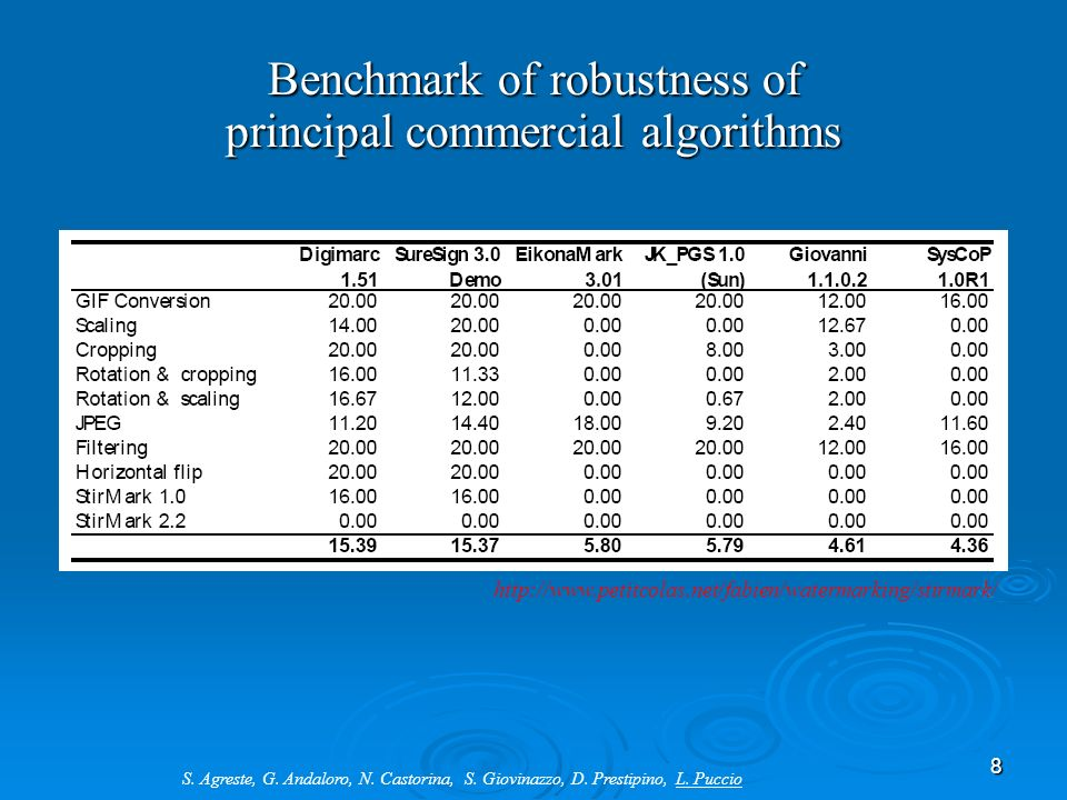 8 Benchmark of robustness of principal commercial algorithms http://www.petitcolas.net/fabien/watermarking/stirmark/ S. Agreste, G. Andaloro, N. Casto