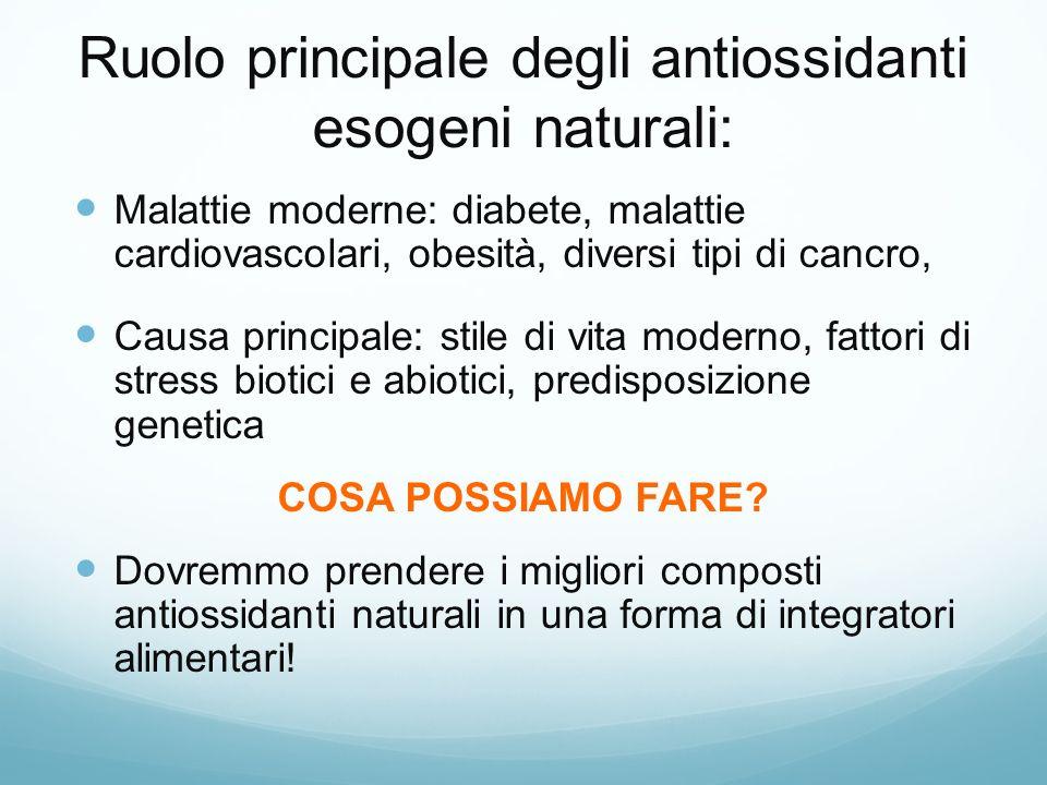 Ruolo principale degli antiossidanti esogeni naturali: Malattie moderne: diabete, malattie cardiovascolari, obesità, diversi tipi di cancro, Causa pri
