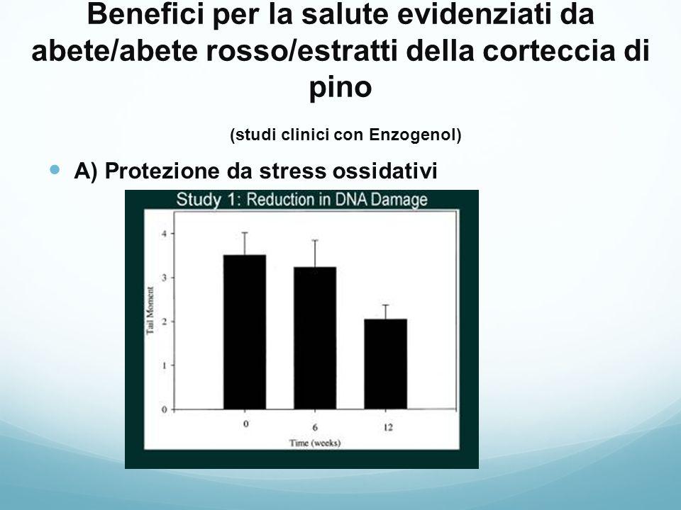 Benefici per la salute evidenziati da abete/abete rosso/estratti della corteccia di pino (studi clinici con Enzogenol) A) Protezione da stress ossidat