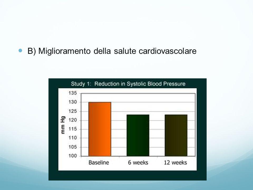 B) Miglioramento della salute cardiovascolare