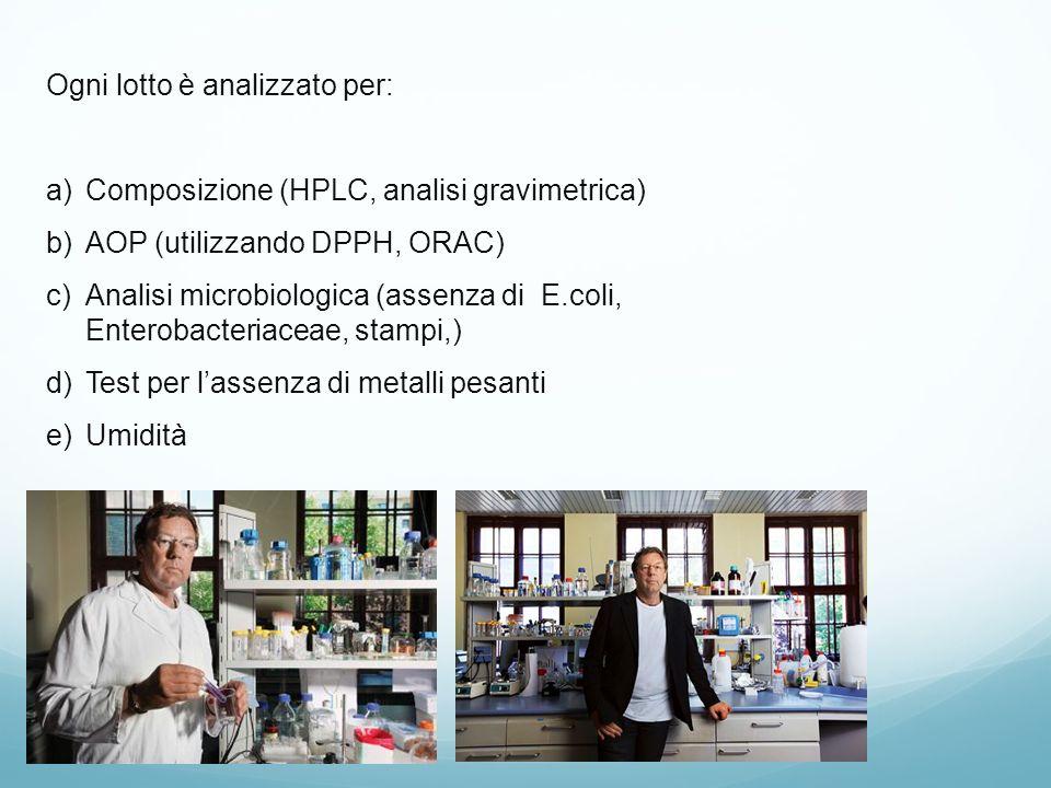 Ogni lotto è analizzato per: a)Composizione (HPLC, analisi gravimetrica) b)AOP (utilizzando DPPH, ORAC) c)Analisi microbiologica (assenza di E.coli, E