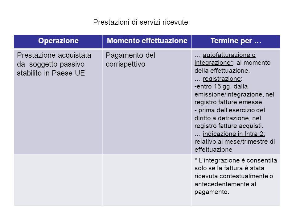 OperazioneMomento effettuazioneTermine per … Prestazione acquistata da soggetto passivo stabilito in Paese UE Pagamento del corrispettivo … autofattur