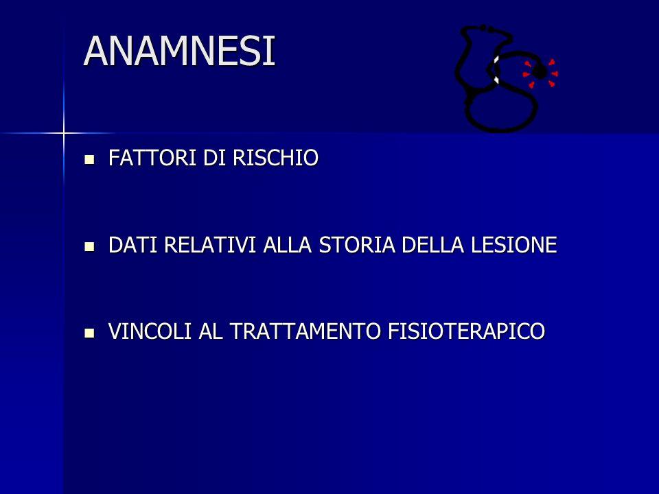 SENSIBILITA TIPO DI ALTERAZIONE TIPO DI ALTERAZIONE SEDE SEDE ALTRO ALTRO