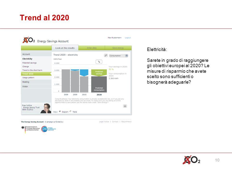 10 Trend al 2020 Elettricità: Sarete in grado di raggiungere gli obiettivi europei al 2020.