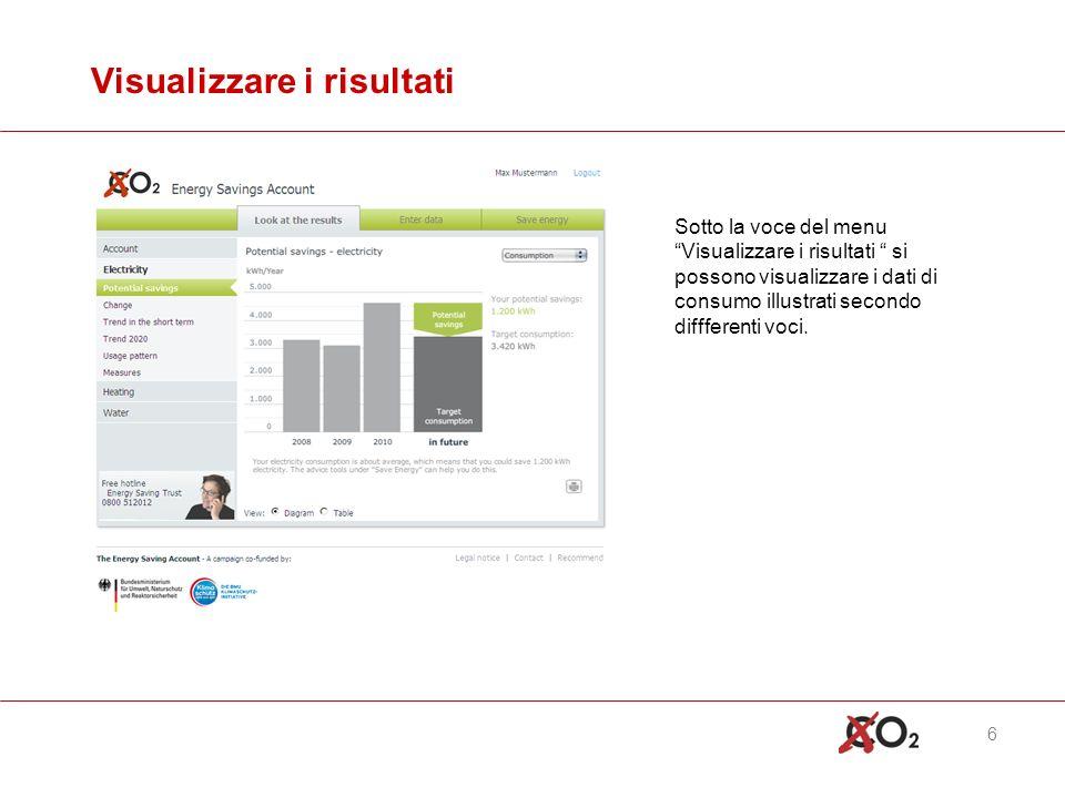 6 Visualizzare i risultati Sotto la voce del menuVisualizzare i risultati si possono visualizzare i dati di consumo illustrati secondo diffferenti voci.