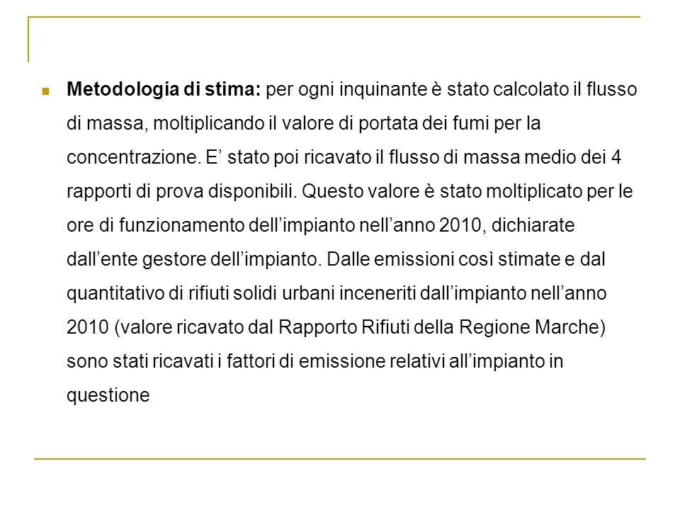 Metodologia di stima: per ogni inquinante è stato calcolato il flusso di massa, moltiplicando il valore di portata dei fumi per la concentrazione. E s