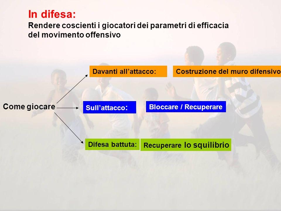 Davanti alla difesa: Nella difesa: Conservare lo squilibrio In attacco: Rendere coscienti i giocatori dei parametri di efficacia del movimento offensi