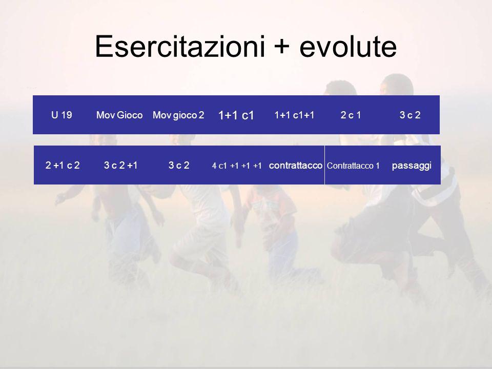 Il gioco del portatore del pallone e del sostegno ( placcatore/ sostegno)dovrà essere coerente in rapporto Alla situazione istantanea A come si evolve