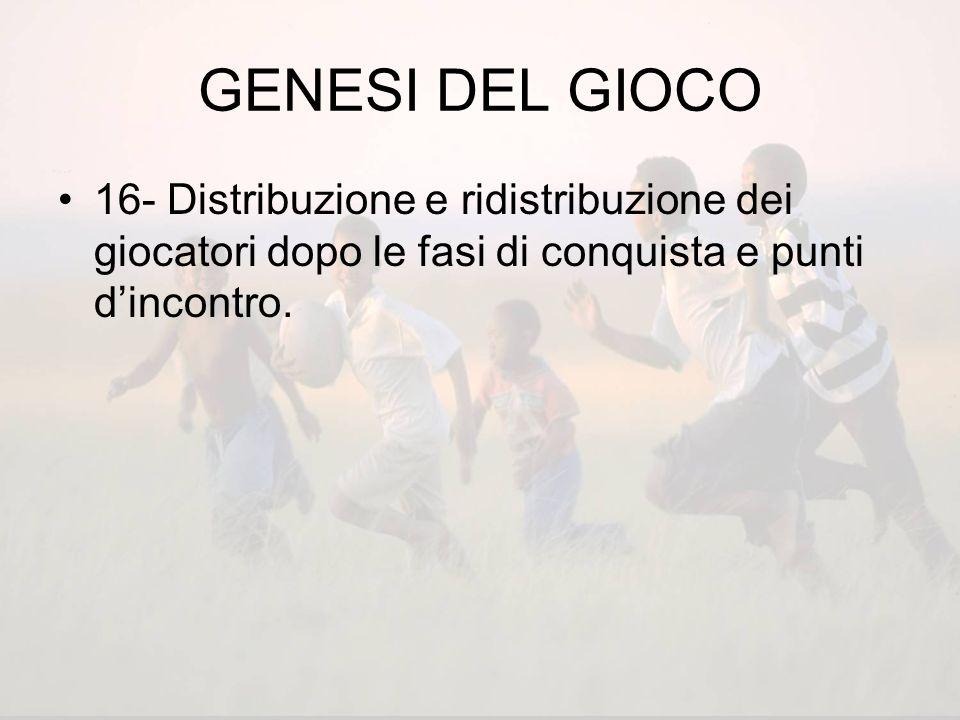 GENESI DEL GIOCO –Gioco al piede: Condiziona la difesa a liberare in parte lo spazio allaltezza del pallone e a occupare lo spazio profondo …. per cos