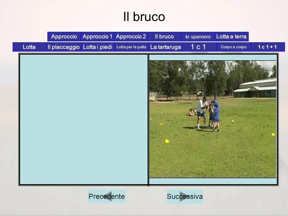 Lapproccio 2 Formare 2 squadre, equilibrate sul piano fisico e motorio, ed avviare la Scoperta del Rugby, nel Gioco, secondo la conoscenza delle Regol