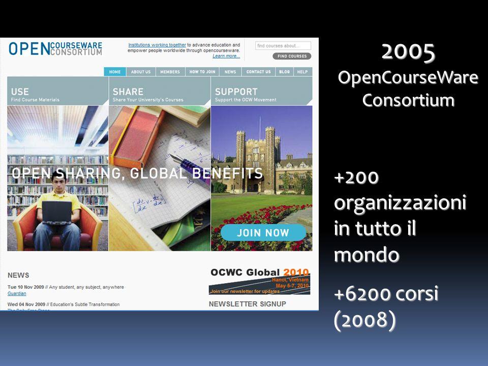 2005 OpenCourseWare Consortium +200 organizzazioni in tutto il mondo +6200 corsi (2008)