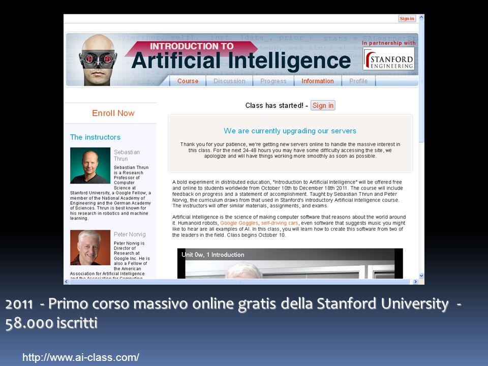 http://www.ai-class.com/ 2011 - Primo corso massivo online gratis della Stanford University - 58.000 iscritti
