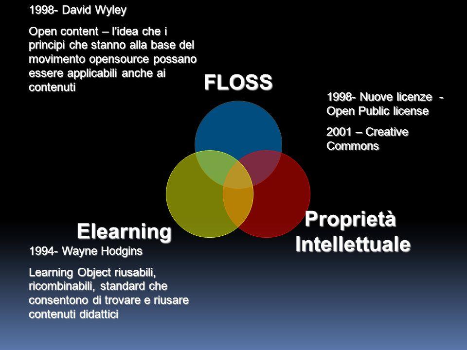 FLOSS ProprietàIntellettualeElearning 1994- Wayne Hodgins Learning Object riusabili, ricombinabili, standard che consentono di trovare e riusare contenuti didattici 1998- David Wyley Open content – lidea che i principi che stanno alla base del movimento opensource possano essere applicabili anche ai contenuti 1998- Nuove licenze - Open Public license 2001 – Creative Commons