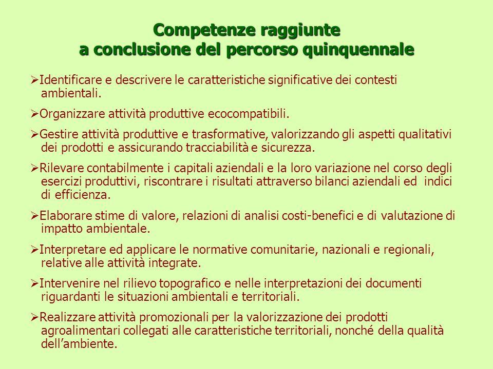 Competenze raggiunte a conclusione del percorso quinquennale Identificare e descrivere le caratteristiche significative dei contesti ambientali. Organ