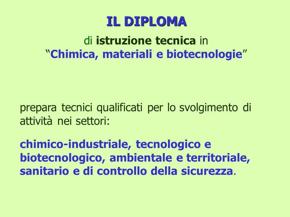 IL DIPLOMA IL DIPLOMA di istruzione tecnica inChimica, materiali e biotecnologie prepara tecnici qualificati per lo svolgimento di attività nei settor