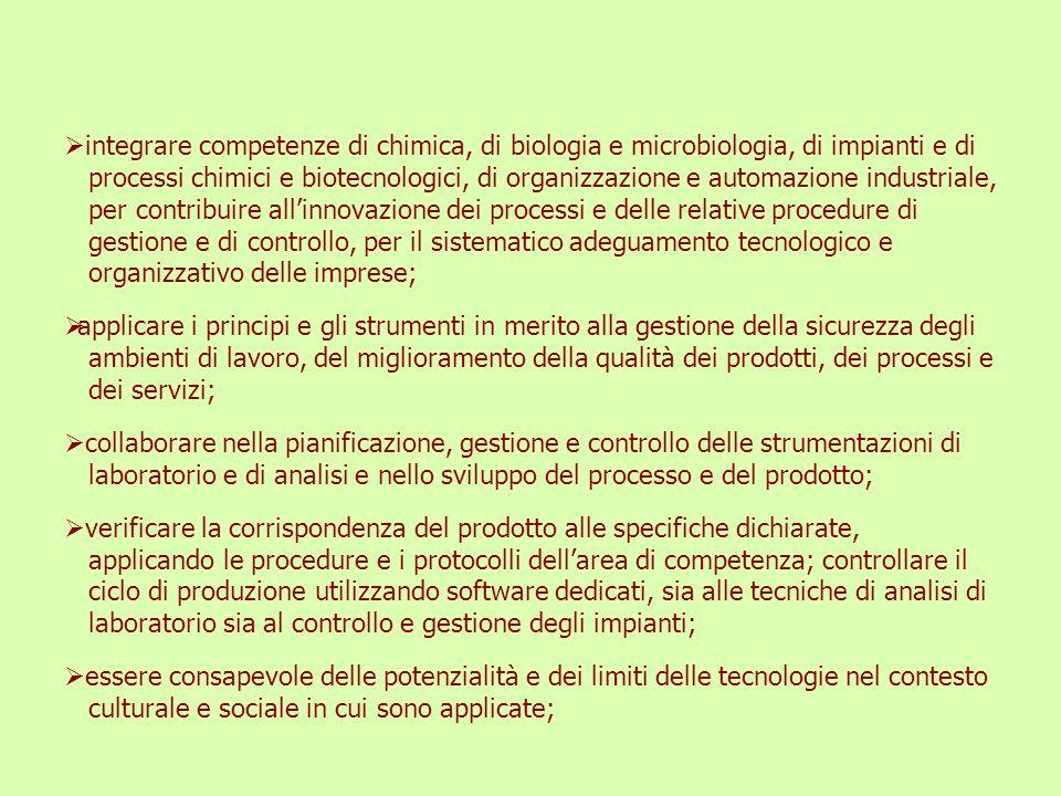 integrare competenze di chimica, di biologia e microbiologia, di impianti e di processi chimici e biotecnologici, di organizzazione e automazione indu