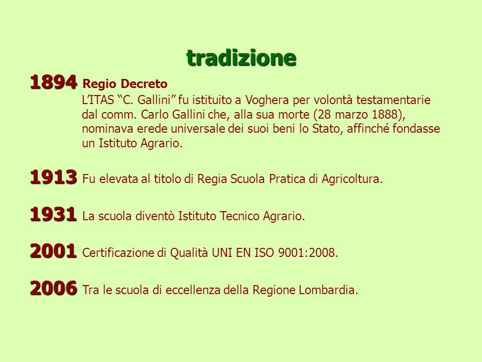 tradizione 1894 1894 Regio Decreto LITAS C. Gallini fu istituito a Voghera per volontà testamentarie dal comm. Carlo Gallini che, alla sua morte (28 m