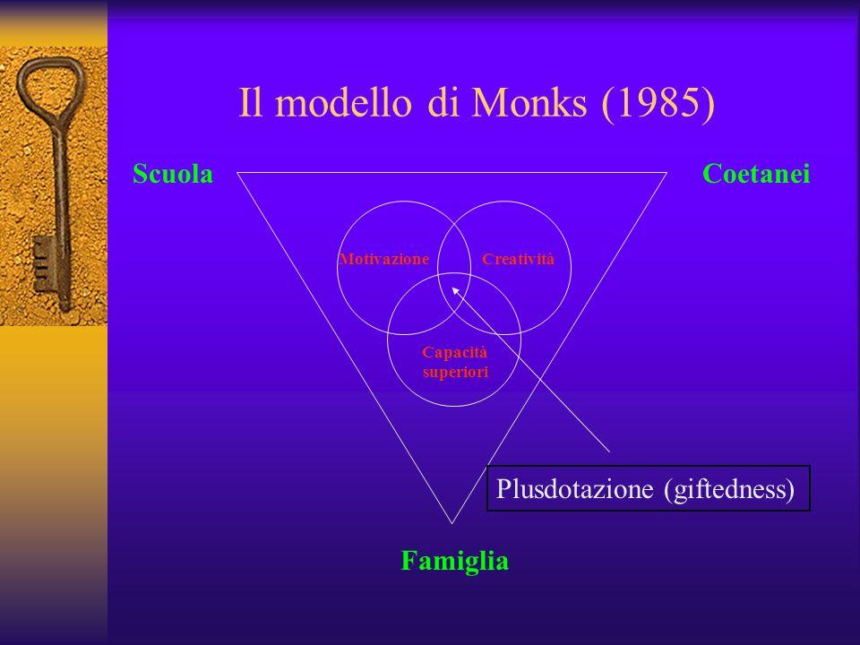 Il modello di Monks (1985) Plusdotazione (giftedness) MotivazioneCreatività Capacità superiori Scuola Famiglia Coetanei