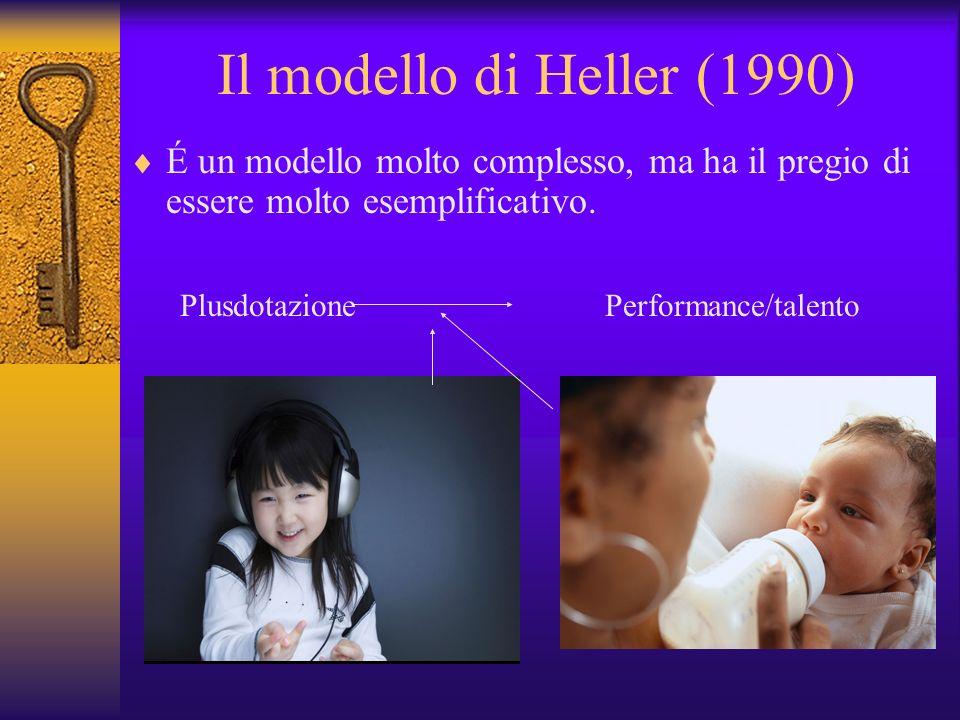 Il modello di Heller (1990) É un modello molto complesso, ma ha il pregio di essere molto esemplificativo. Passaggio chiave PlusdotazionePerformance/t