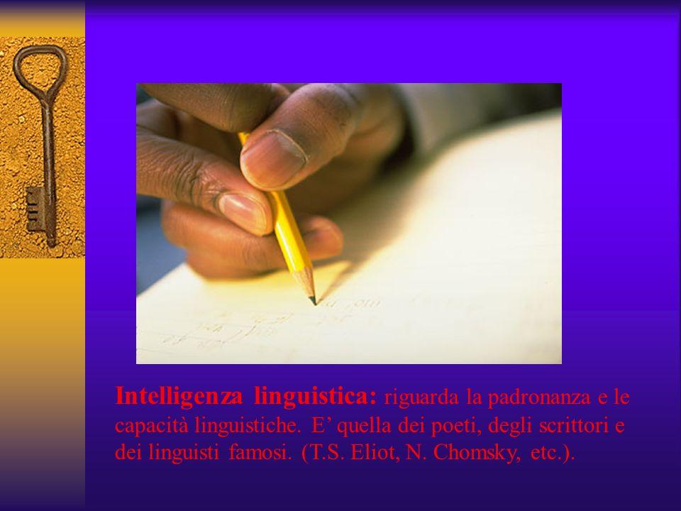 Intelligenza linguistica: riguarda la padronanza e le capacità linguistiche. E quella dei poeti, degli scrittori e dei linguisti famosi. (T.S. Eliot,